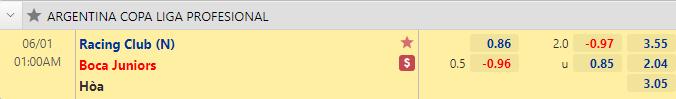 Tỷ lệ kèo bóng đá giữa Racing Club vs Boca Juniors
