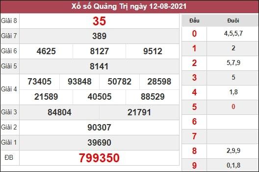 Thống kê XSQT 19-08-2021