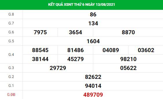 Thống kê soi cầu xổ số Ninh Thuận ngày 20/8/2021 hôm nay