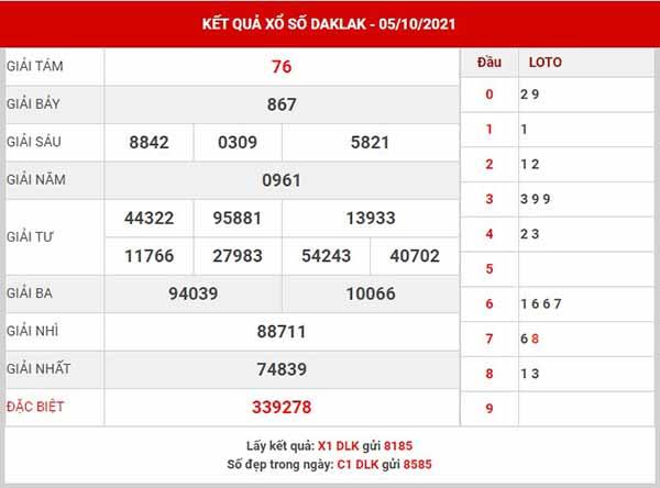 Thống kê XSDLK ngày 12/10/2021